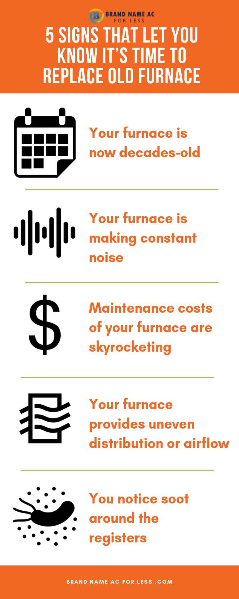 5 Signs That Tell You It's Time To Replace Your Old Furnace